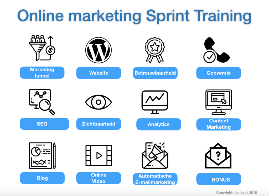 Tjimka.nl - Funnel - Online Marketing Sprint Training