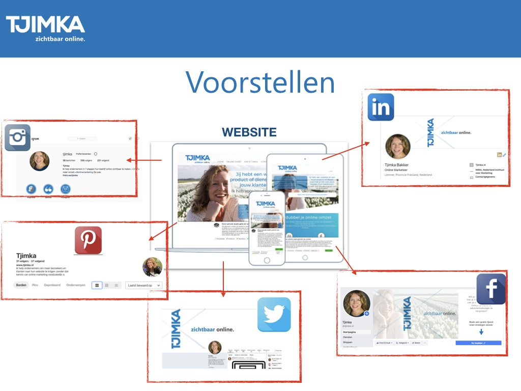 TJIMKA.NL Social media 2019